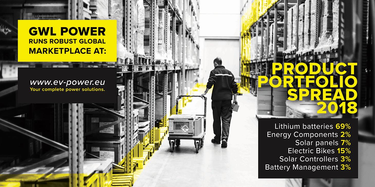 GWL - Largest lithium phosphate battery distributor in Europe